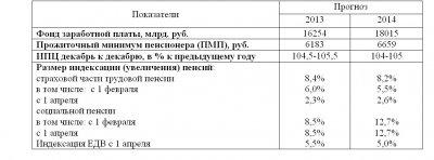 01.09.2012. Перспективы, новое в работе финансово-экономической группы на 2012 год.