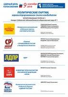 Политические партии, зарегистрировавшие списки кандидатов