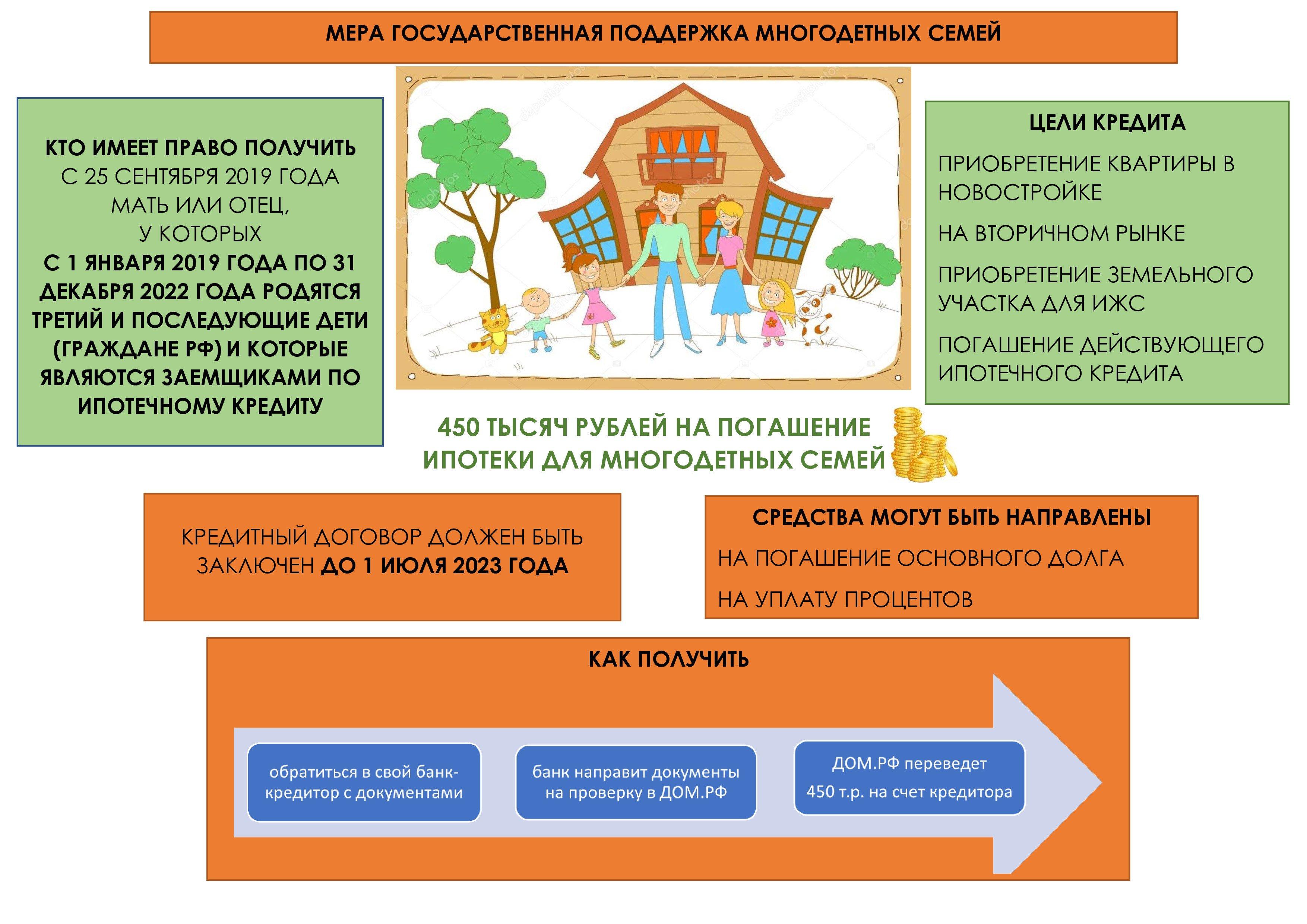 ипотечный займ для многодетных семей