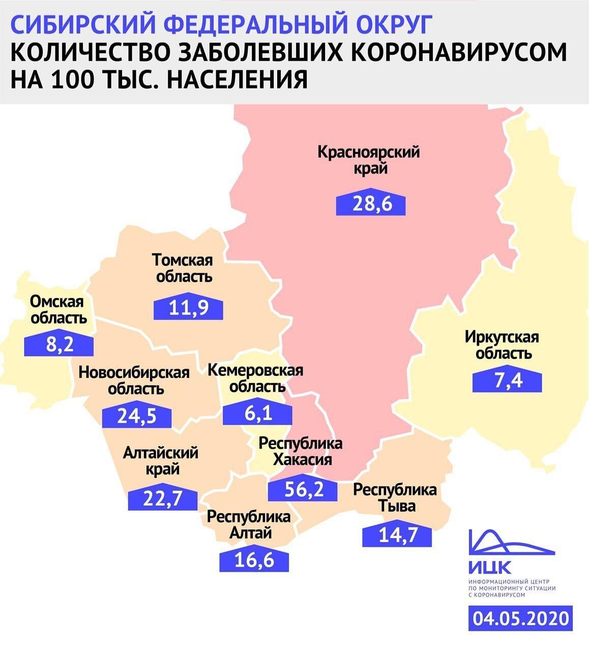 Кемеровская область — Википедия | 1280x1158